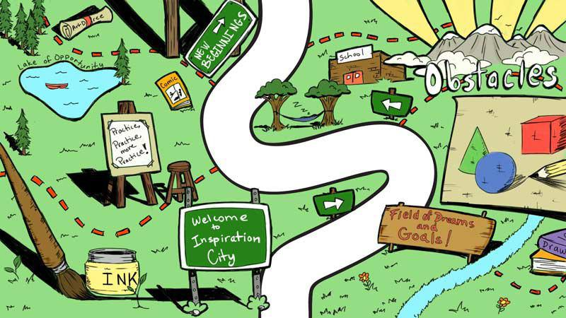 ۵ نکته برای کشیدن نقشه راه استارتاپ