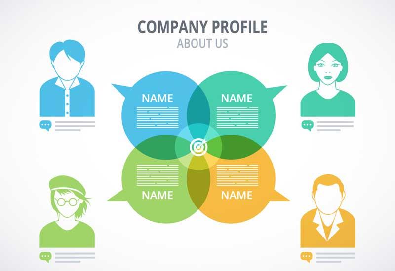 پروفایل شرکت