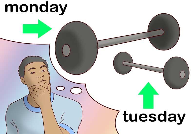 گیج کردن عضلات