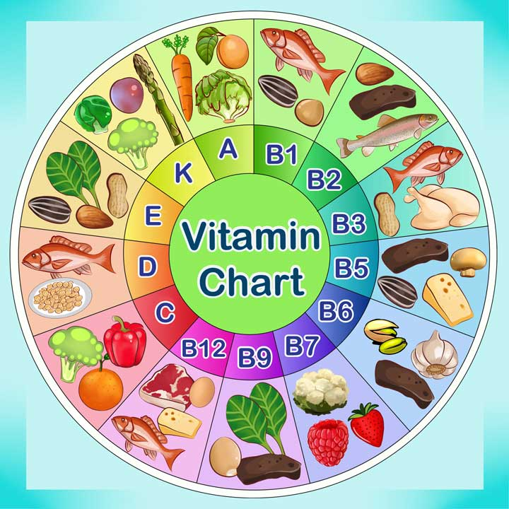 برنامه غذایی منظم برای تغذیه کودک