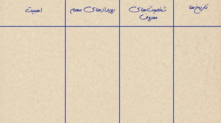 یادداشتبرداری به روش جدولبندی