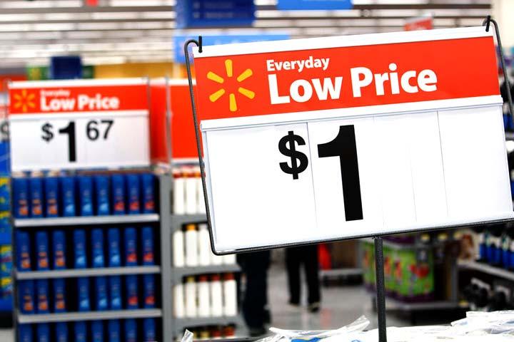 قیمت گذاری اقتصادی در روش های قیمت گذاری