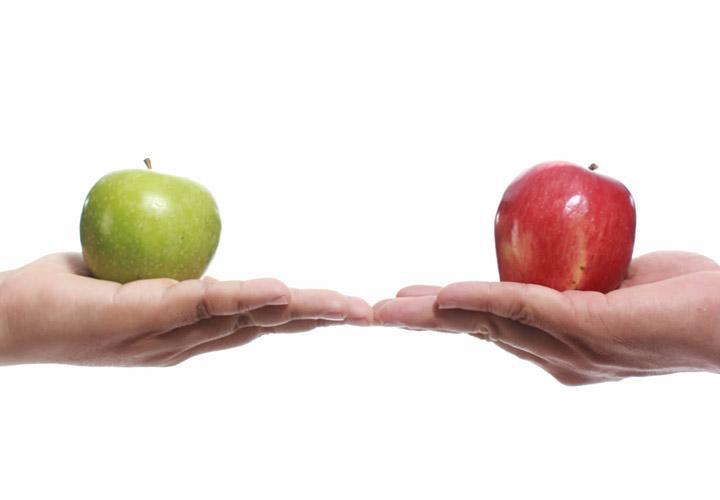 در ارزیابی عملکرد روشهای قیاس-محور بر پایهی مقایسهی کارکنان است