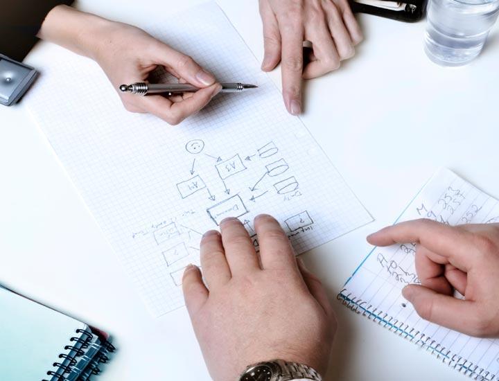 برنامه ریزی - وظایف مدیریتی