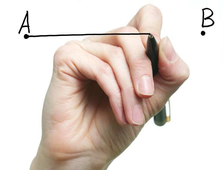 مدیریت عملکرد - برنامه ریزی