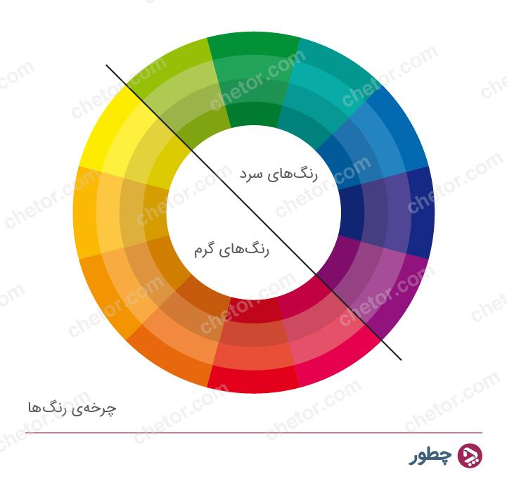 استفاده از چرخه رنگ برای ست کردن رنگ لباس