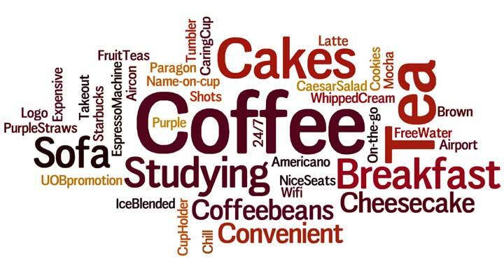 بین کلمات ارتباط برقرار کنید - چگونه کلمات انگلیسی را به خاطر بسپاریم