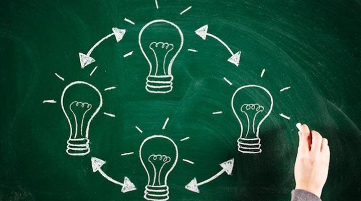 ذهن خلاق - ارتباط دادن ایدهها