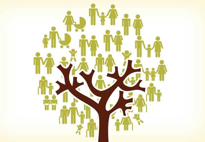 چگونه همیشه ذهن آماده داشته باشیم - گسترش روابط مستحکم اجتماعی
