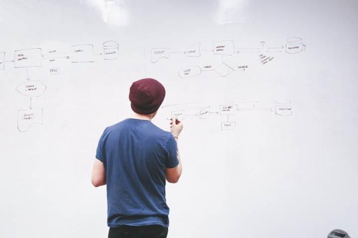 انواع ساختار سازمانی - ساختار پروژه ای