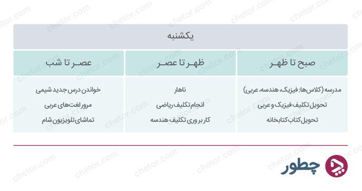 نمونه یک برنامهی روزانه جهت مدیریت زمان برای درس خواندن