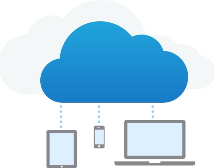 داشبورد مدیریتی چیست؟ مبتنی بر فضای ابری