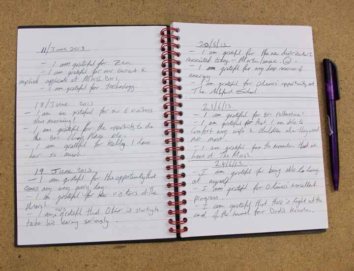 دفترچهی موفقیت - انگیزه یادگیری زبان