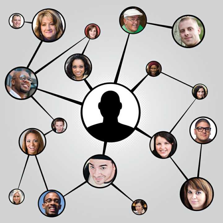 بازاریابی شفاهی - ارتباطات بین فردی