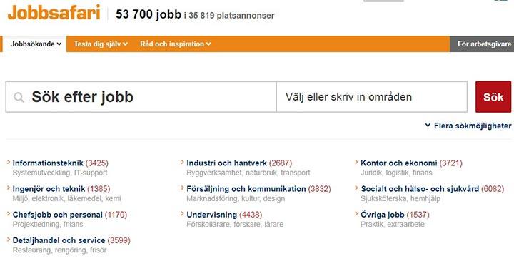 شرایط کار در سوئد - سایت یوب سافاری
