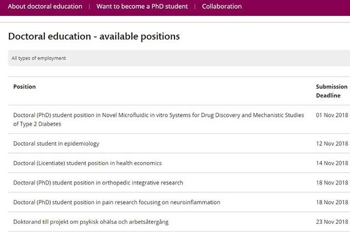 تحصیل پزشکی در سوئد - بورسیه تحصیلی دانشگاه کارولینسا