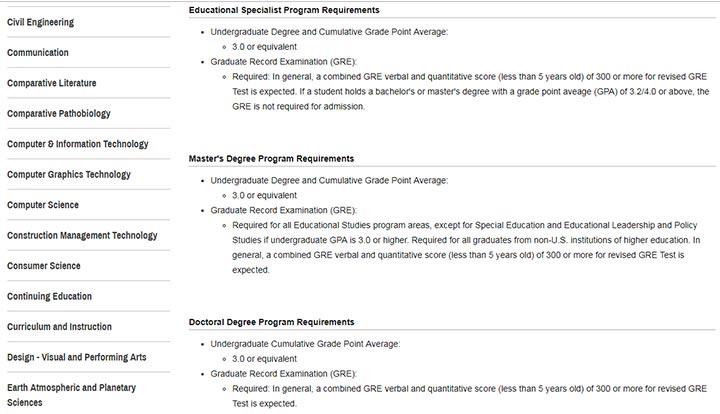 ثبت نمره gre در فرم پذیرش دانشگاه بوردوی امریکا - ثبت نام آزمون gre