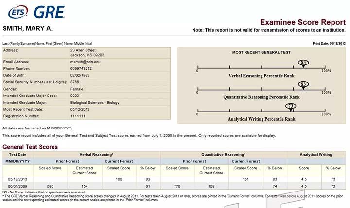 ثبت نام در آزمون GRE