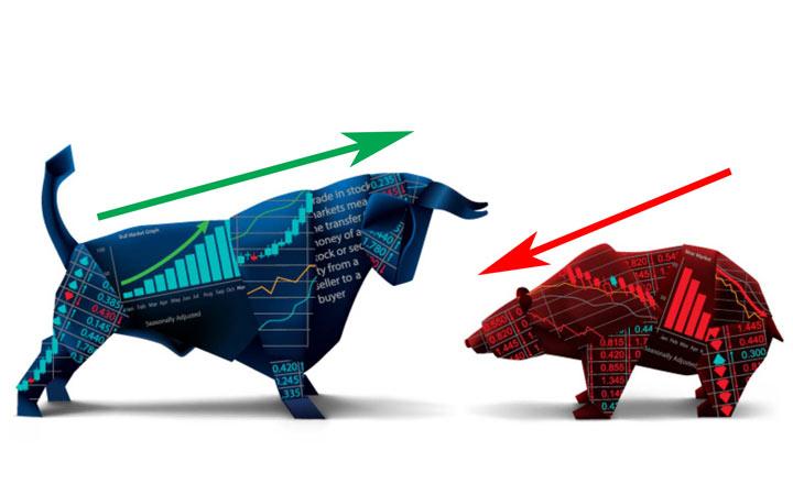 مفاهیم بورس - بازار صعودی و نزولی