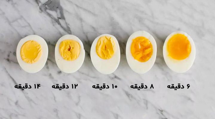 روش های پختن تخم مرغ