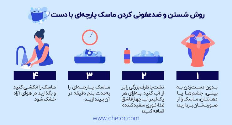 روش شستن و ضدعفونی کردن ماسک پارچهای با دست
