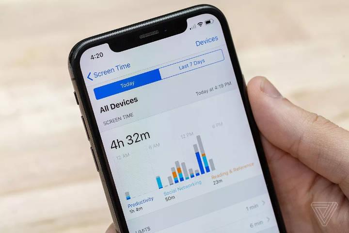 محدودکردن استفاده از اپلیکیشنهای هوشمند برای مقابله مؤثر با حواس پرتی شبکه های اجتماعی