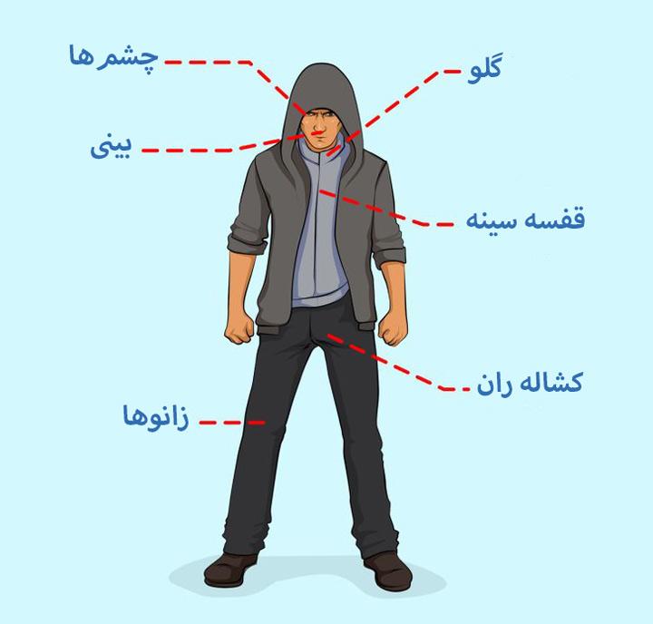 نقاط حساس بدن برای دفاع شخصی خیابانی