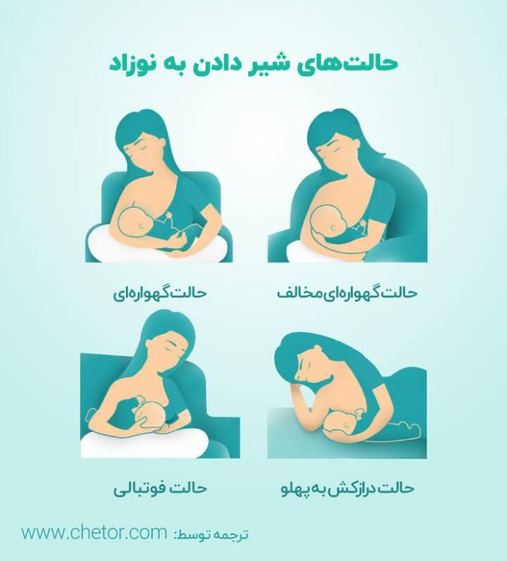 حالت های مختلف شیر دادن به نوزاد